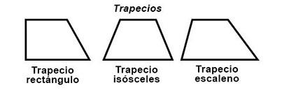 Tipos de trapecios