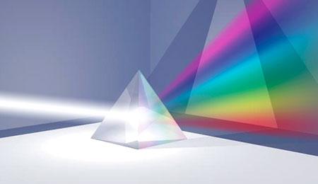 Descomposición de la luz blanca con un prisma.