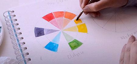 Pintando círculo cromático