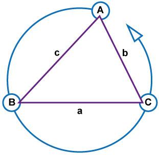 Nomenclatura-de-un triángulo